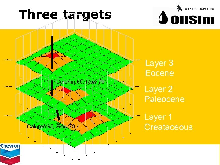 Three targets Layer 3 Eocene Column 60, Row 79 Column 60, Row 78 Layer