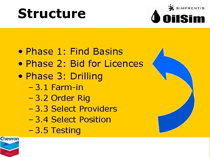 Structure • Phase 1: Find Basins • Phase 2: Bid for Licences • Phase