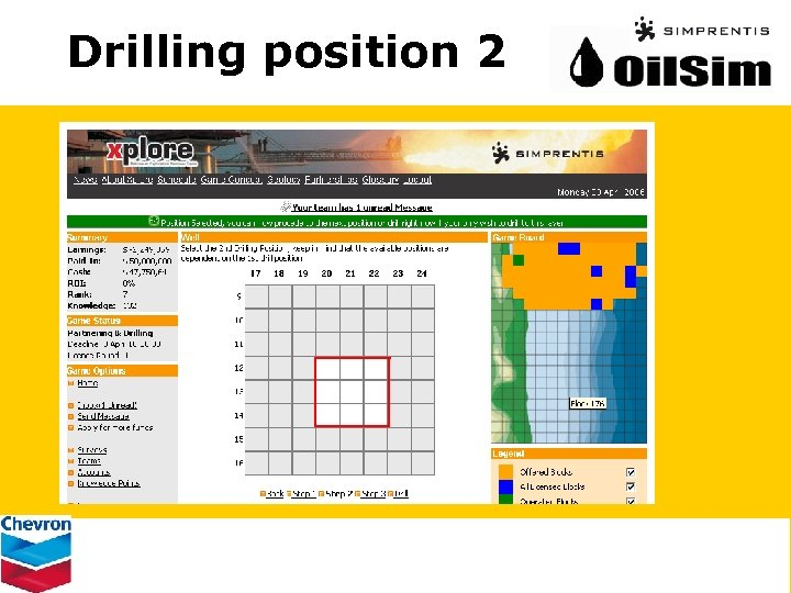 Drilling position 2