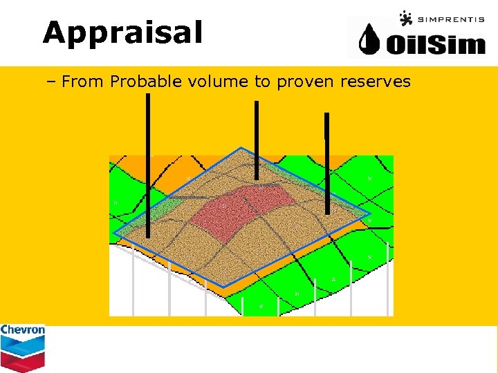 Appraisal – From Probable volume to proven reserves