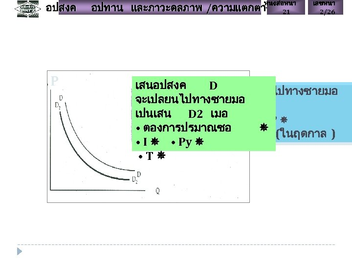 อปสงค P หนงสอหนา 21 อปทาน และภาวะดลภาพ /ความแตกตาง เลขหนา 2/26 เสนอปสงค D จะเปลยนไปทางซายมอ เสนอปสงค DD
