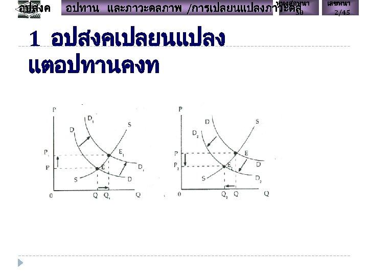 อปสงค หนงสอหนา อปทาน และภาวะดลภาพ /การเปลยนแปลงภาวะดล 30 1 อปสงคเปลยนแปลง แตอปทานคงท เลขหนา 2/45