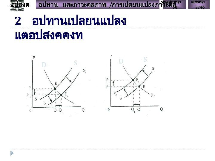 อปสงค หนงสอหนา อปทาน และภาวะดลภาพ /การเปลยนแปลงภาวะดล 30 2 อปทานเปลยนแปลง แตอปสงคคงท D S เลขหนา 2/46