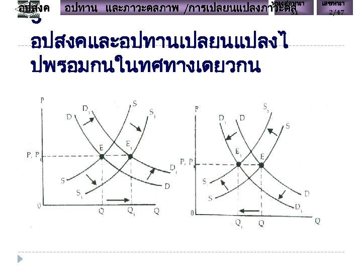 อปสงค หนงสอหนา อปทาน และภาวะดลภาพ /การเปลยนแปลงภาวะดล 31 3 อปสงคและอปทานเปลยนแปลงไ ปพรอมกนในทศทางเดยวกน เลขหนา 2/47
