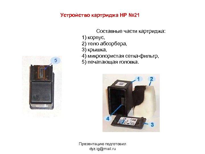 Устройство картриджа HP № 21 Составные части картриджа: 1) корпус, 2) тело абсорбера, 3)