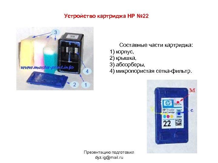 Устройство картриджа HP № 22 Составные части картриджа: 1) корпус, 2) крышка, 3) абсорберы,