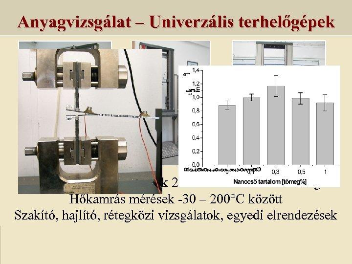 Anyagvizsgálat – Univerzális terhelőgépek 20 N – 50 k. N méréshatárig Hőkamrás mérések -30
