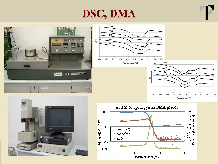 DSC, DMA log E', log. E