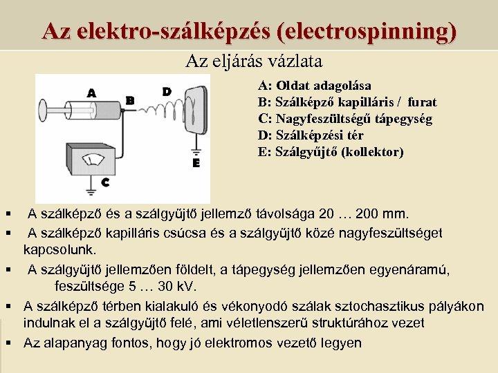 Az elektro-szálképzés (electrospinning) Az eljárás vázlata A: Oldat adagolása B: Szálképző kapilláris / furat