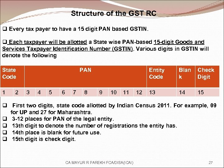 Structure of the GST RC q Every tax payer to have a 15 digit