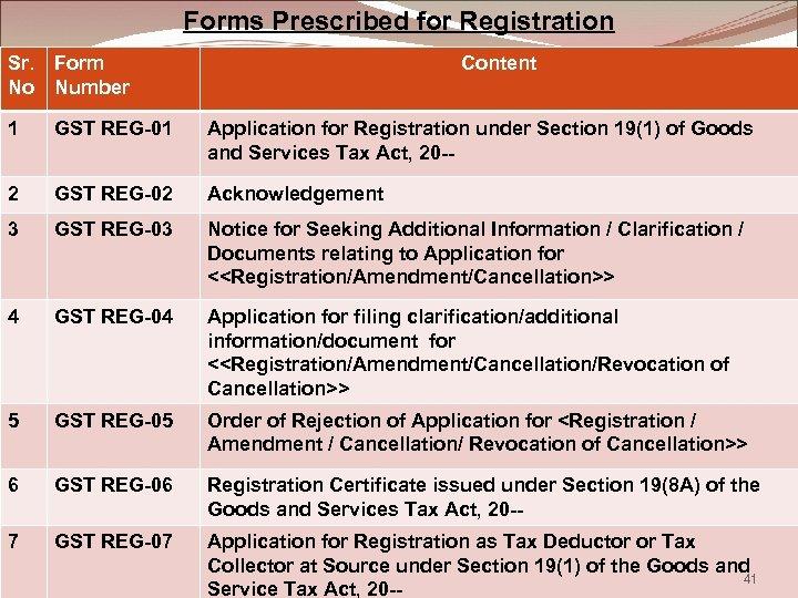 Forms Prescribed for Registration Sr. Form No Number Content 1 GST REG-01 Application for