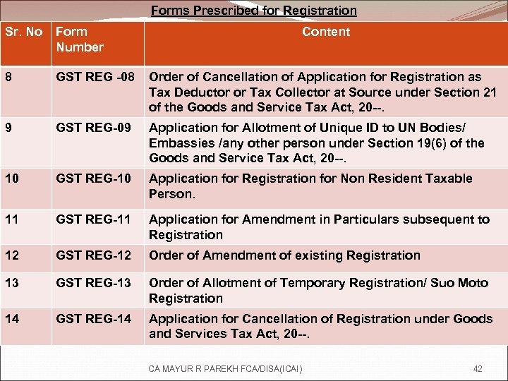 Forms Prescribed for Registration Sr. No Form Number Content 8 GST REG -08 Order