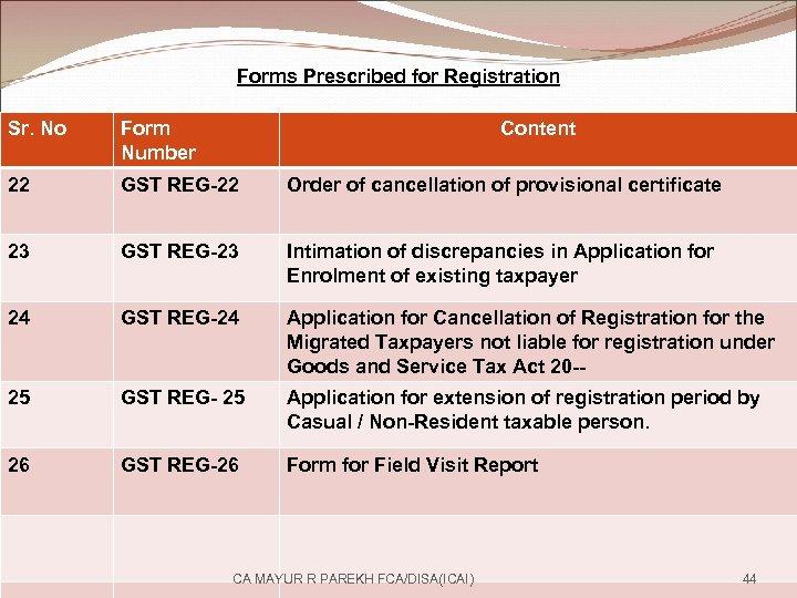 Forms Prescribed for Registration Sr. No Form Number Content 22 GST REG-22 Order of