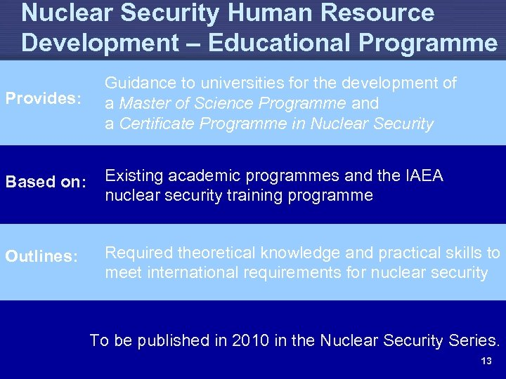 Nuclear Security Human Resource Development – Educational Programme Provides: Guidance to universities for the
