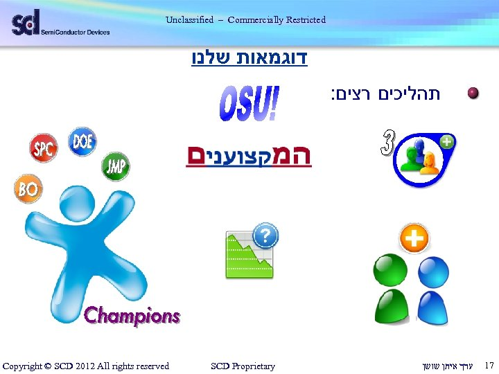 Unclassified – Commercially Restricted דוגמאות שלנו : תהליכים רצים Copyright © SCD 2012 All