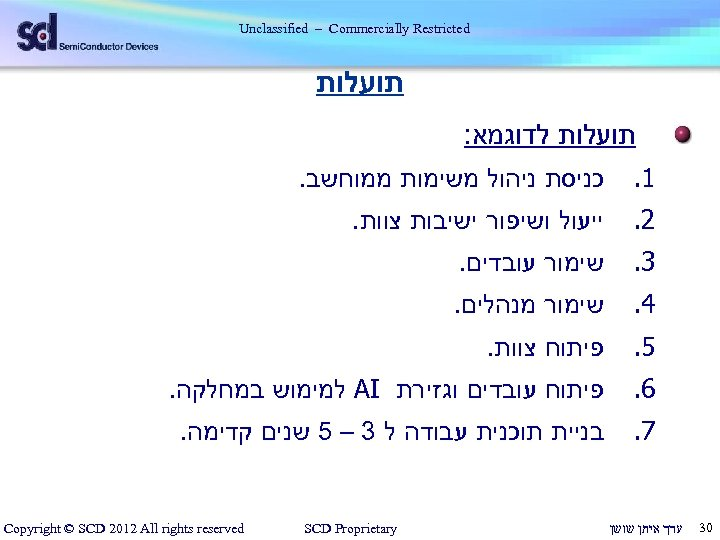 Unclassified – Commercially Restricted תועלות לדוגמא: 1. 2. ייעול ושיפור ישיבות צוות. 3.