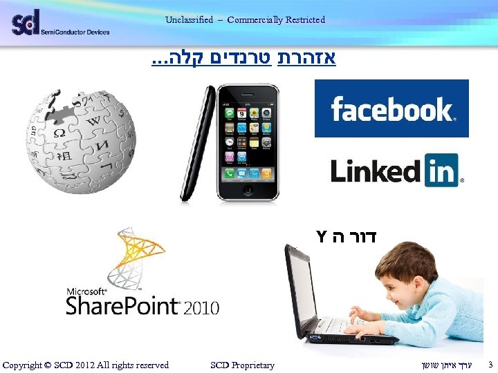 Unclassified – Commercially Restricted . . . אזהרת טרנדים קלה Y דור ה Copyright