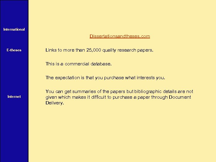 International Dissertationsandtheses. com E-theses Links to more than 25, 000 quality research papers. This