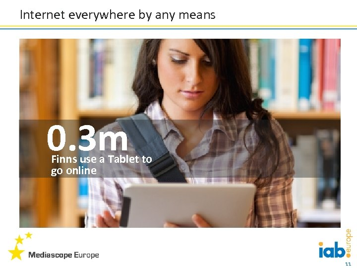 Internet everywhere by any means 0. 3 m Finns use a Tablet to go