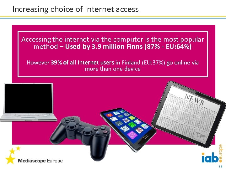 Increasing choice of Internet access Accessing the internet via the computer is the most