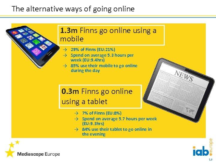 The alternative ways of going online 1. 3 m Finns go online using a