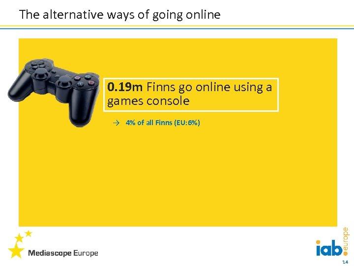 The alternative ways of going online 0. 19 m Finns go online using a