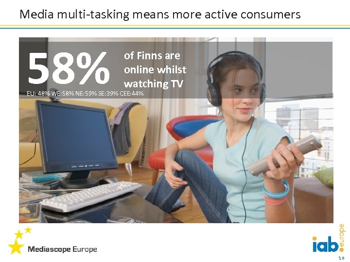 Media multi-tasking means more active consumers 58% of Finns are online whilst watching TV