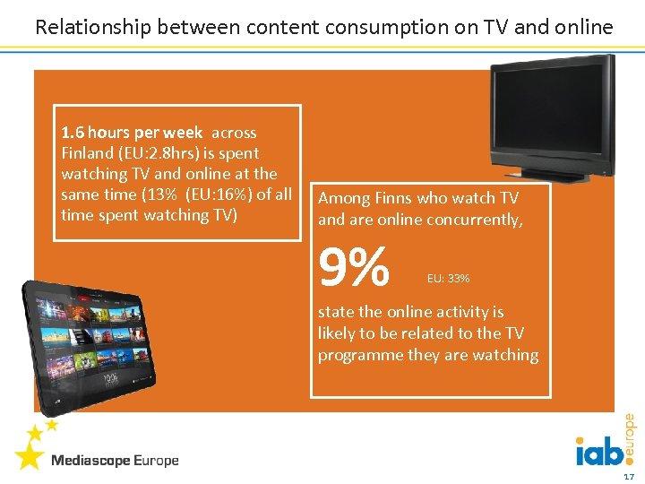 Relationship between content consumption on TV and online 1. 6 hours per week across