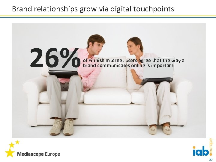Brand relationships grow via digital touchpoints 26% of Finnish Internet users agree that the