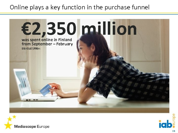 Online plays a key function in the purchase funnel € 2, 350 million was