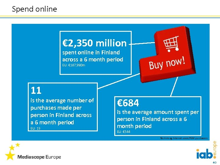 Spend online € 2, 350 million spent online in Finland across a 6 month