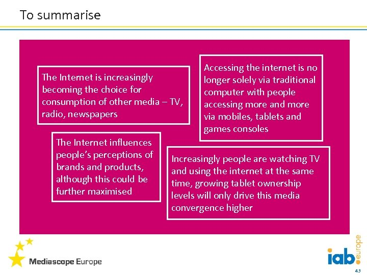 To summarise The Internet is increasingly becoming the choice for consumption of other media