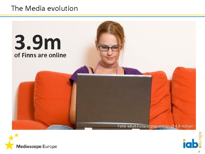 The Media evolution 3. 9 m of Finns are online Total adult Finland population