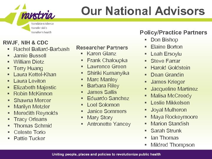 Our National Advisors Policy/Practice Partners RWJF, NIH & CDC § Rachel Ballard-Barbash § Jamie