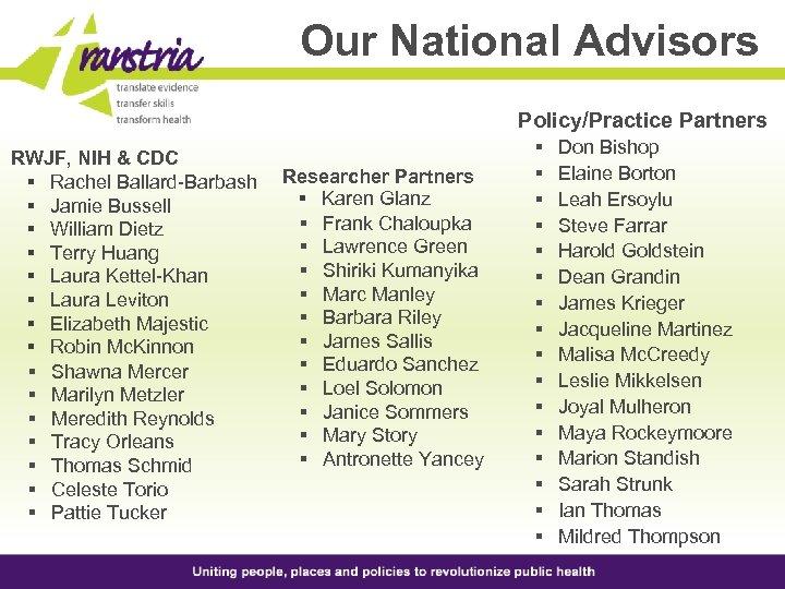 Our National Advisors Policy/Practice Partners RWJF, NIH & CDC § Rachel Ballard-Barbash § Jamie