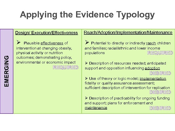 Applying the Evidence Typology Reach/Adoption/Implementation/Maintenance Ø Plausible effectiveness of EMERGING Design/ Execution/Effectiveness Ø Potential