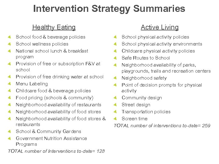 Intervention Strategy Summaries Healthy Eating School food & beverage policies School wellness policies National
