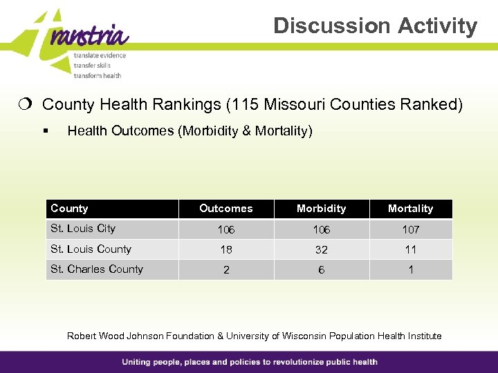 Discussion Activity ¦ County Health Rankings (115 Missouri Counties Ranked) § Health Outcomes (Morbidity