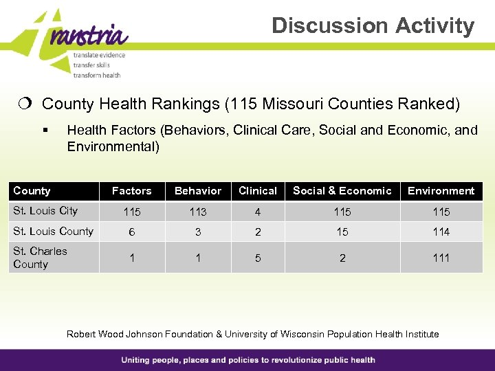Discussion Activity ¦ County Health Rankings (115 Missouri Counties Ranked) § Health Factors (Behaviors,