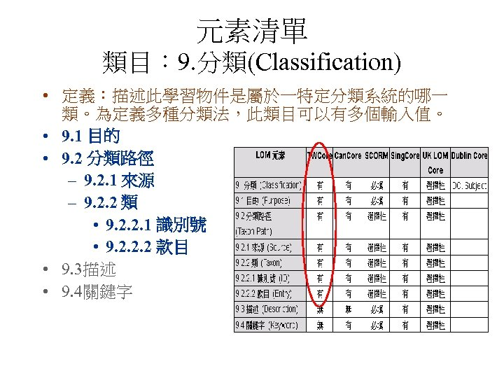 元素清單 類目: 9. 分類(Classification) • 定義:描述此學習物件是屬於一特定分類系統的哪一 類。為定義多種分類法,此類目可以有多個輸入值。 • 9. 1 目的 • 9. 2