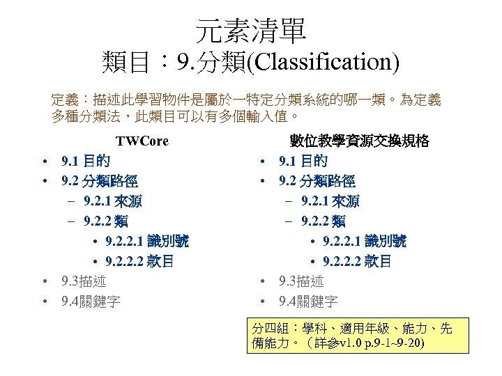 元素清單 類目: 9. 分類(Classification) 定義:描述此學習物件是屬於一特定分類系統的哪一類。為定義 多種分類法,此類目可以有多個輸入值。 TWCore • 9. 1 目的 • 9. 2