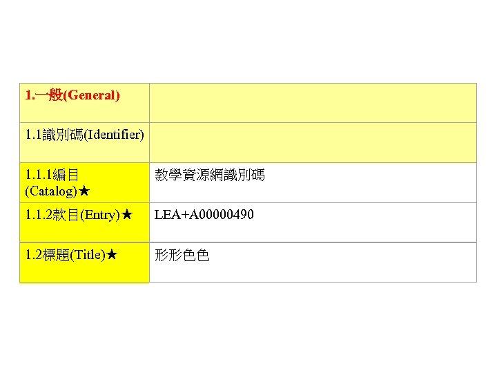 1. 一般(General)    1. 1識別碼(Identifier)   1. 1. 1編目 (Catalog)★ 教學資源網識別碼 1. 1. 2款目(Entry)★
