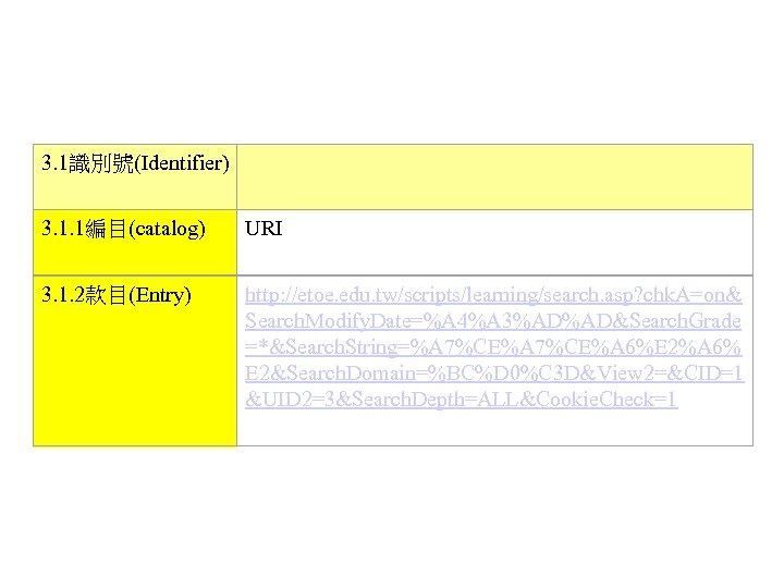 3. 1識別號(Identifier)   3. 1. 1編目(catalog) URI 3. 1. 2款目(Entry) http: //etoe. edu. tw/scripts/learning/search.