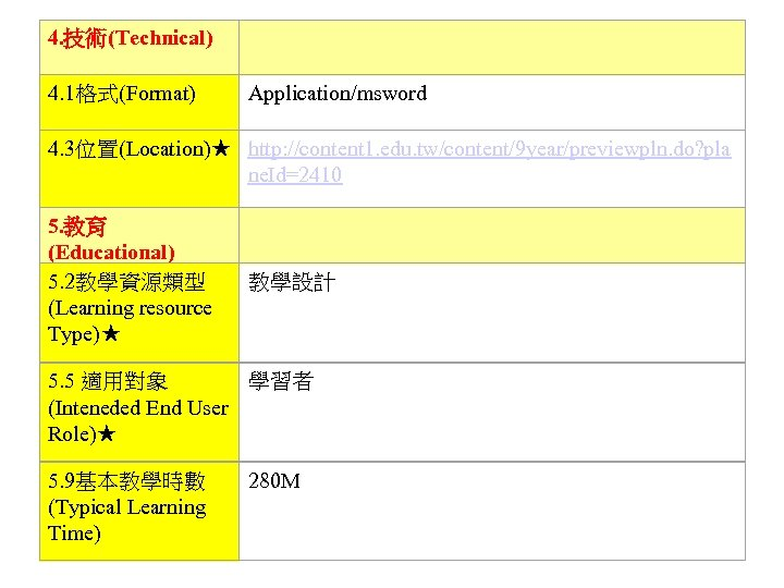 4. 技術(Technical)   4. 1格式(Format) Application/msword 4. 3位置(Location)★ http: //content 1. edu. tw/content/9 year/previewpln.