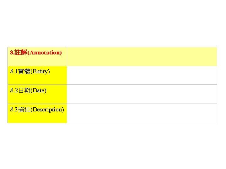 8. 註解(Annotation)   8. 1實體(Entity)   8. 2日期(Date)   8. 3描述(Description)