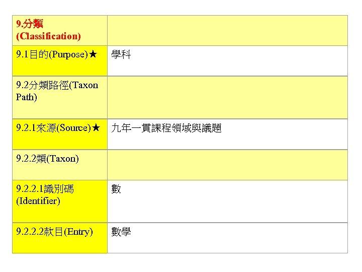 9. 分類 (Classification)   9. 1目的(Purpose)★ 學科 9. 2分類路徑(Taxon Path)   9. 2. 1來源(Source)★