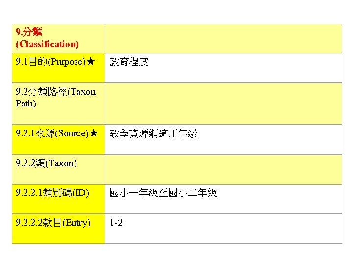 9. 分類 (Classification)   9. 1目的(Purpose)★ 教育程度 9. 2分類路徑(Taxon Path)   9. 2. 1來源(Source)★