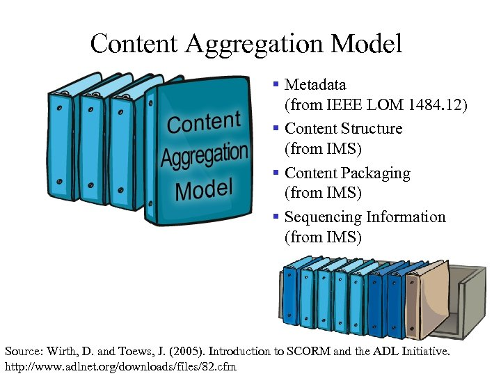 Content Aggregation Model § Metadata (from IEEE LOM 1484. 12) § Content Structure (from