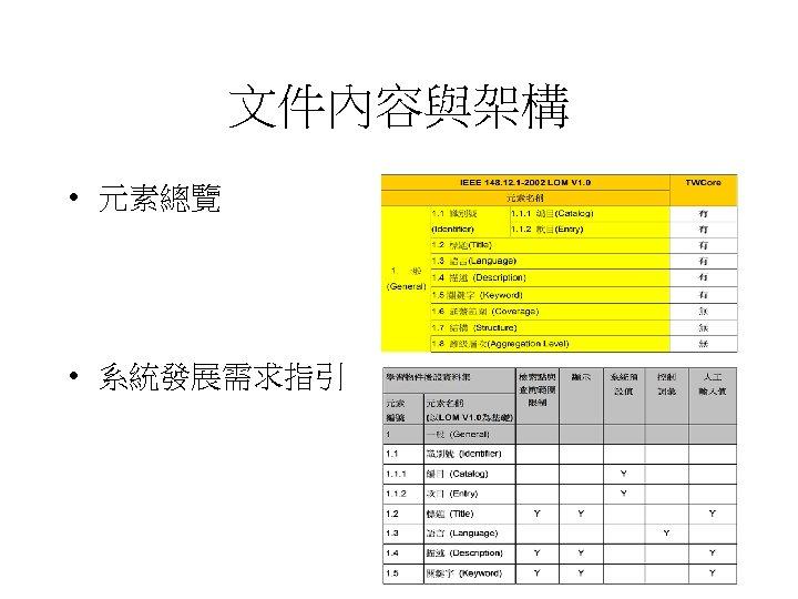 文件內容與架構 • 元素總覽 • 系統發展需求指引