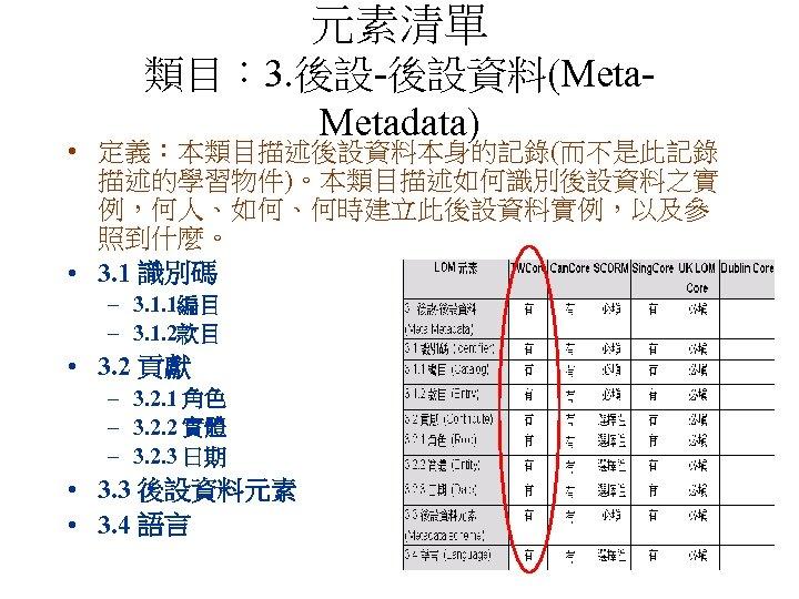 元素清單 類目: 3. 後設-後設資料(Metadata) • 定義:本類目描述後設資料本身的記錄(而不是此記錄 描述的學習物件)。本類目描述如何識別後設資料之實 例,何人、如何、何時建立此後設資料實例,以及參 照到什麼。 • 3. 1 識別碼 –